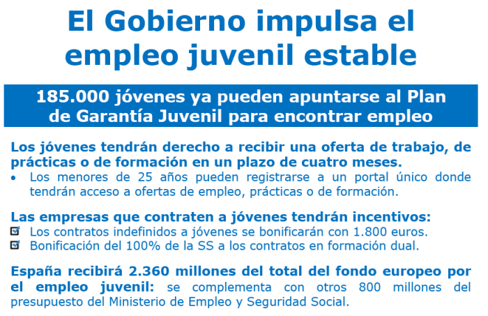 Argumentos Populares 07-07-2014 RAJOY + GARANTÍA JUVENIL.pdf - Adobe Reader