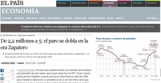 De 2,2 millones a 5 el paro se dobla en la era Zapatero  Economía  EL PAÍS - Google Chrome