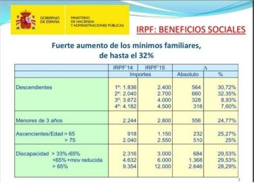IRPF beneficios sociales II